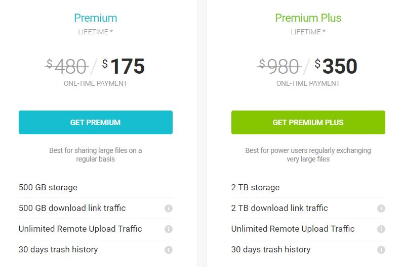 pcloud pricing